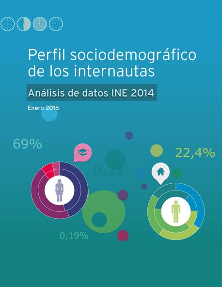 Perfil sociodemográfico del Internauta 2014